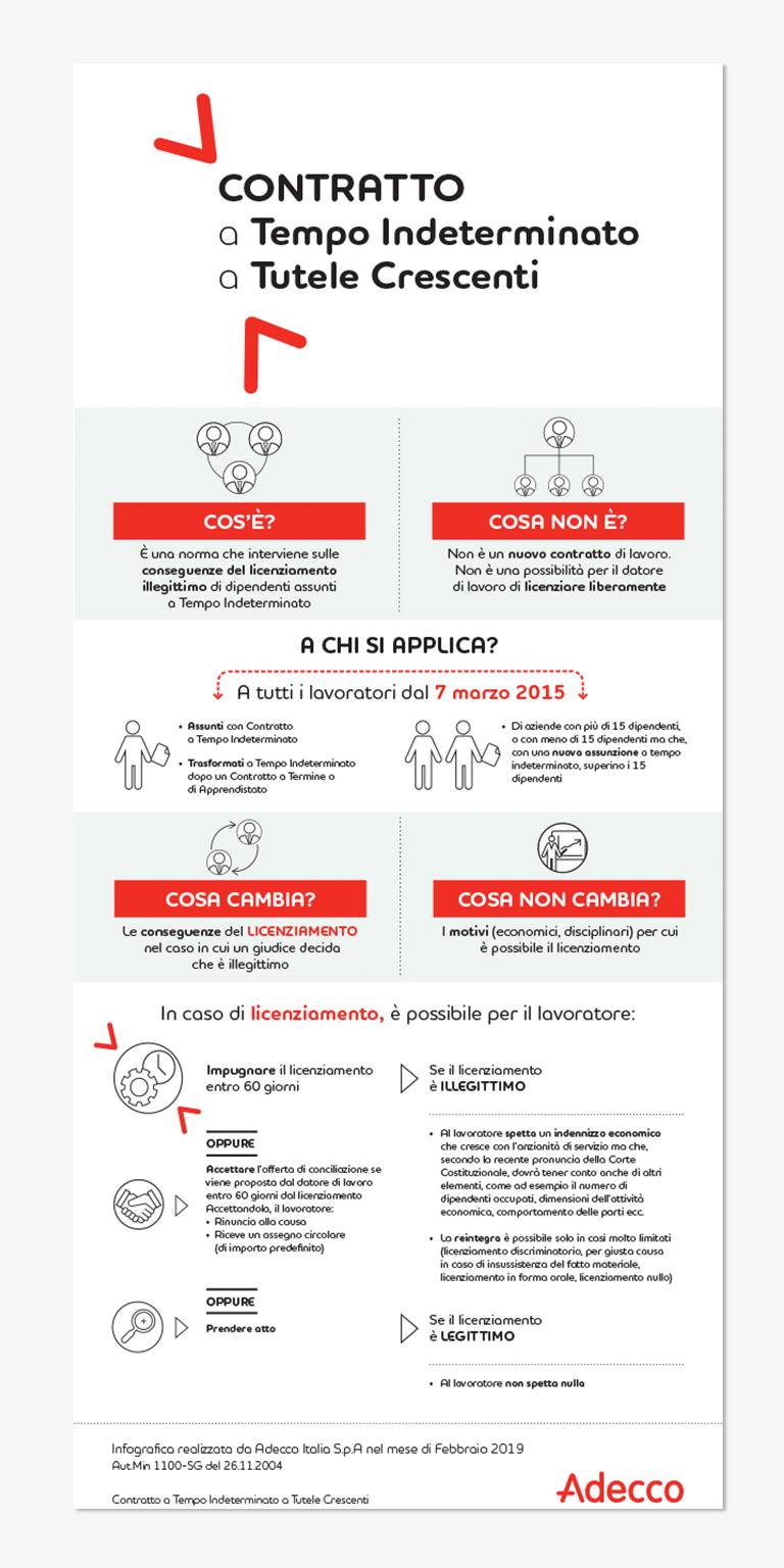 infografica-contratto-adecco