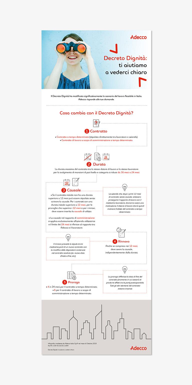 infografica-decretodignita-adecco